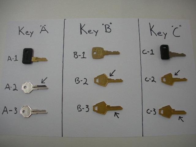 key3key